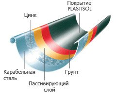 siba_2